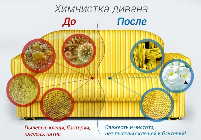 ximchistka-napolnyx-pokrytij-i-mebeli-2